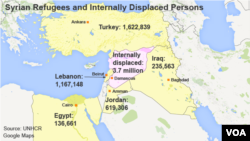 Syrian Refugees and Internally Displaced Persons