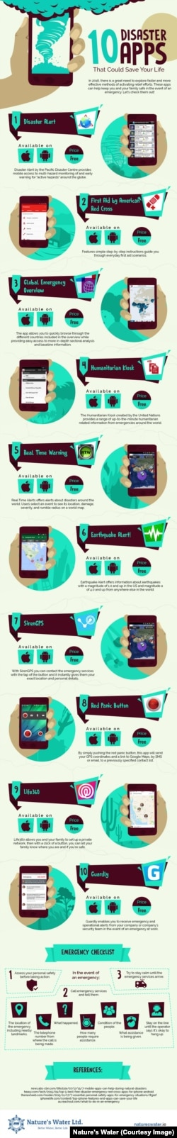 Disaster Apps Infographics