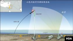 以色列铁穹导弹防御系统