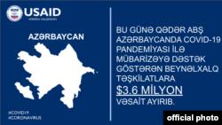 ABŞ-ın Azərbaycan yardımı-plakat