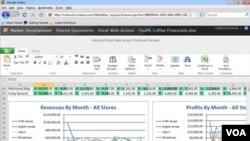 Usando un explorador web, los usuarios de Microsoft Office 2010 podrán editar archivos de Word, Excel y Powerpoint desde cualquier ordenador con casi todas las funciones de la aplicación completa.
