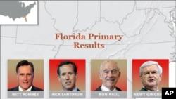 Les résultats de la primaire en Floride