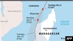 Situation géographique de Madagascar.