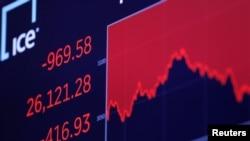 ດັດຊະນີ Dow Jones Industrial Average ທີ່ສະແດງໃຫ້ເຫັນຫຼັງຈາກປິດລົງ ໃນວັນທີ 5 ກຸມພາ 2020.