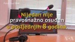 Poražavajući rezultati Tužilaštva BiH u procesima protiv političara