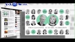Vợ chồng Clinton gây quỹ được 3 tỷ đôla trong 41 năm (VOA60)