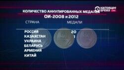 «Приветы из прошлого»: российские спортсмены лишаются олимпийских медалей