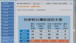VOA连线:王郁琦将出席APEC,为马习会铺路暖身?