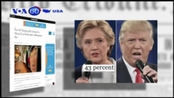 Ủng hộ viên của ông Trump 'máu lửa' hơn của bà Clinton (VOA60)