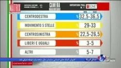 نگاهی به نتایج اولیه انتخابات ایتالیا؛ عوامگرایان پیشتاز هستند