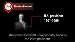 America's Presidents - Theodore Roosevelt