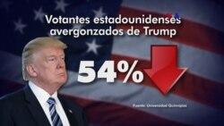 Quinnipiac: Trump pierde más partidarios