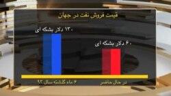 رکود تورمی و امید دولت روحانی به افزایش درآمدهای مالیاتی