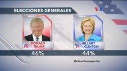 Ni Trump, Ni Clinton convencen a los votantes