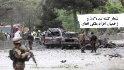 تلفات ملکی در افغانستان