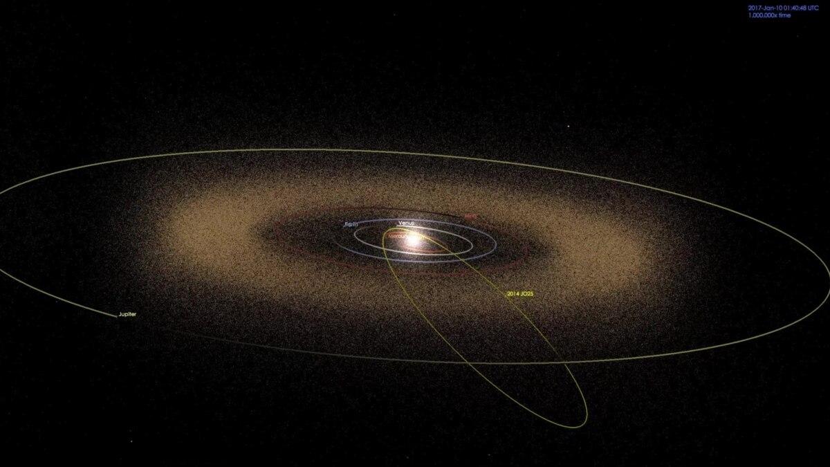 asteroid 2014 jo25 - 1200×675