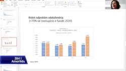 Tiranë: Rimbursime të pakta për qytetarët e prekur nga Covid-19