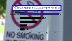 Kecil Tapi Penting (KTP): Perilaku Merokok di AS