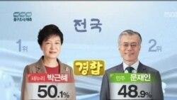 韩国总统大选投票结束 候选人差距加大