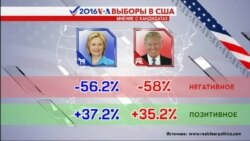 Предвыборная гонка в США не перестает удивлять