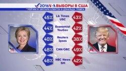 #Выборы2016: Путин, Алеппо и Киркоров