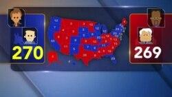 미국의 대통령 선출 과정: 7. 선거인단