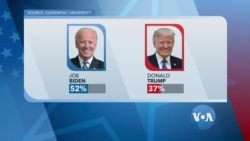 သမၼတ Trump နဲ႔ ဒုသမၼတေဟာင္း Biden တို႔ရဲ႕ မဲဆြယ္မႈမဟာဗ်ဴဟာ