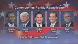 Elecciones y candidatos en EE.UU.