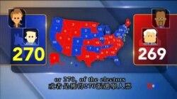 《美國怎樣選舉總統》(小知識7)﹕選舉日與選舉團