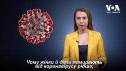 Важливі факти про коронавірус COVID-19. Відео