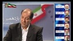 初步结果显示:伊朗温和派候选人领先