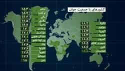 چالش های رشد جمعیت در جهان و افغانستان