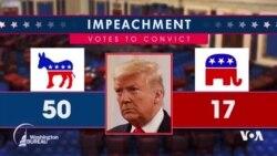 Washington Bureau : Baraza la Seneti kufikia uamuzi iwapo Trump anahatia