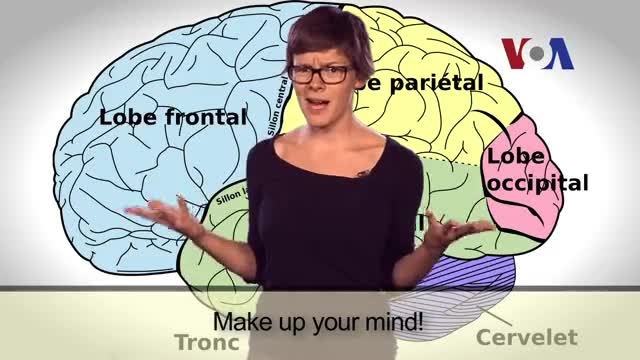English in a Minute: Make Up Your Mind