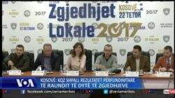 Shpallen rezultatet e zgjedhjeve komunale në Kosovë