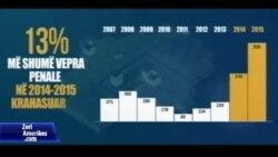 Shqiperi, operacionet antidroge