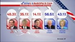 Выборы 2016 после Висконсина