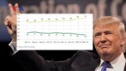 Trump, Clinton dan 'Kartu Perempuan'