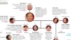 纽约时报称温家宝亲戚掌控巨额财富