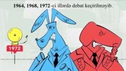 ABŞ-da seçki debatlarının tarixi [İNFOQRAFİKA]