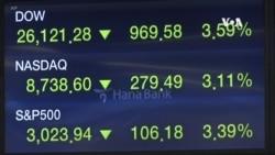 新型冠狀病毒陰影下導致全球股市繼續下跌