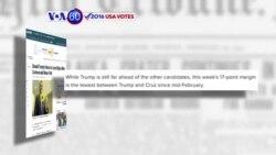 Manchetes Americanas 5 Abril: Sanders ganha força, Trump perde pontos