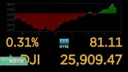 VOA连线(莫雨):美中贸易争端升级,美股震荡